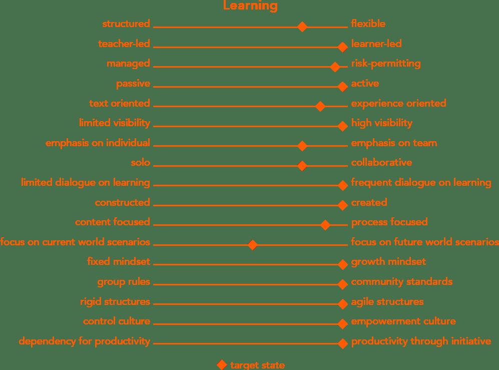 inteligente vectorial-5